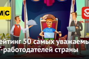 Стартував збір заявок на участь у рейтингу українських IT-компаній
